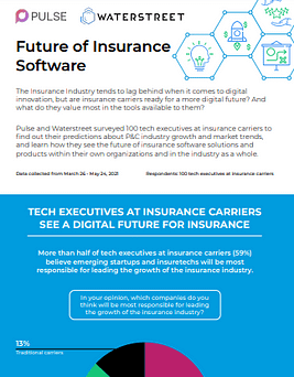 Infographic: The Future of Insurance